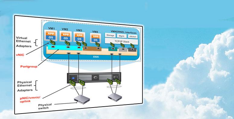 entorno virtual informático