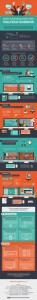Infografía multiples monitores