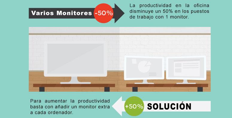 motivos usar varios monitores