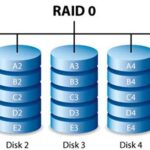 Entornos virtuales con sistemas RAID. Niveles
